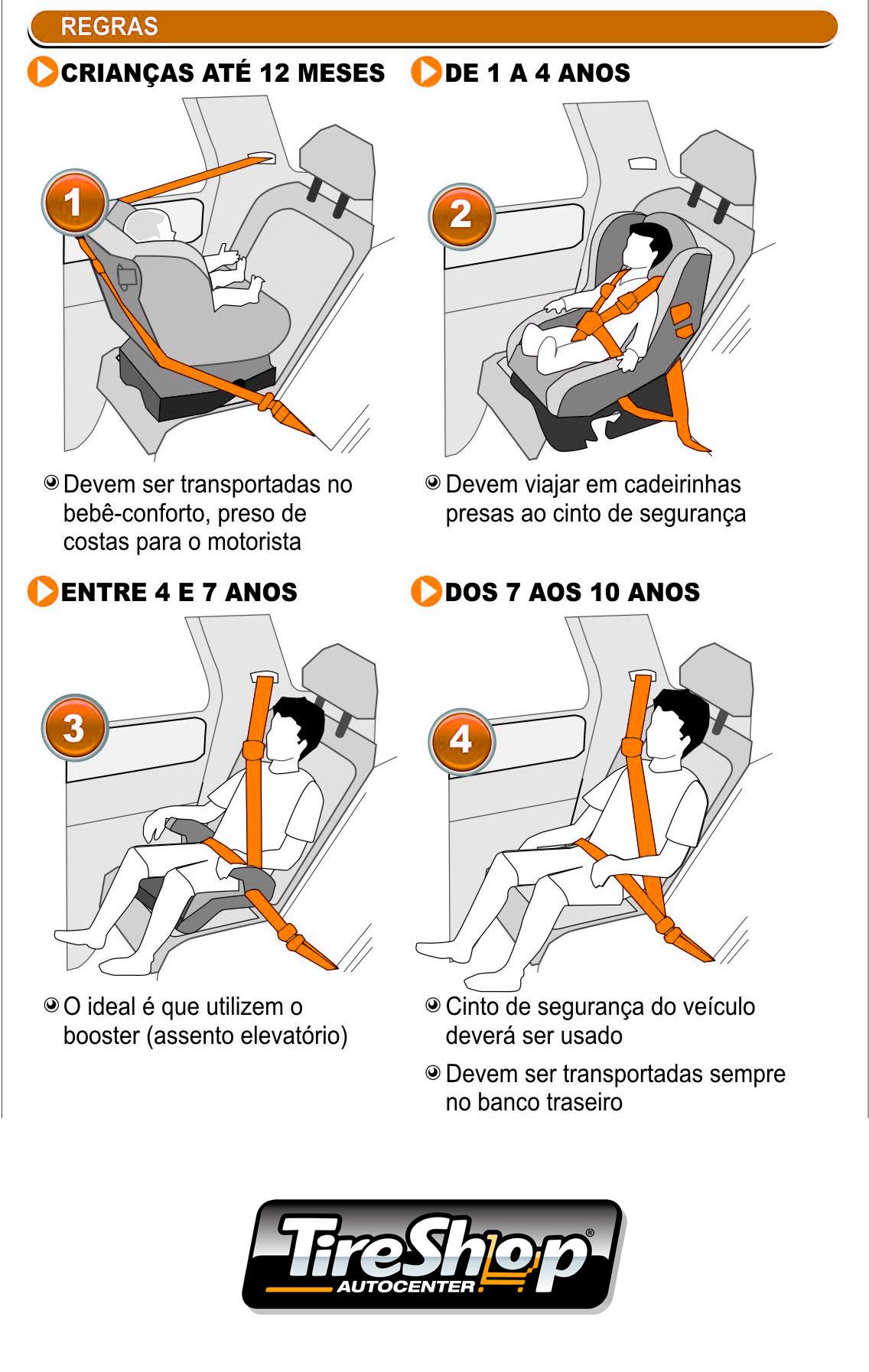 cadeira-uso
